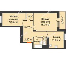 2 комнатная квартира 65,25 м², ЖК Корица - планировка