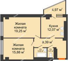 2 комнатная квартира 66,05 м², ЖК Площадь Ленина - планировка