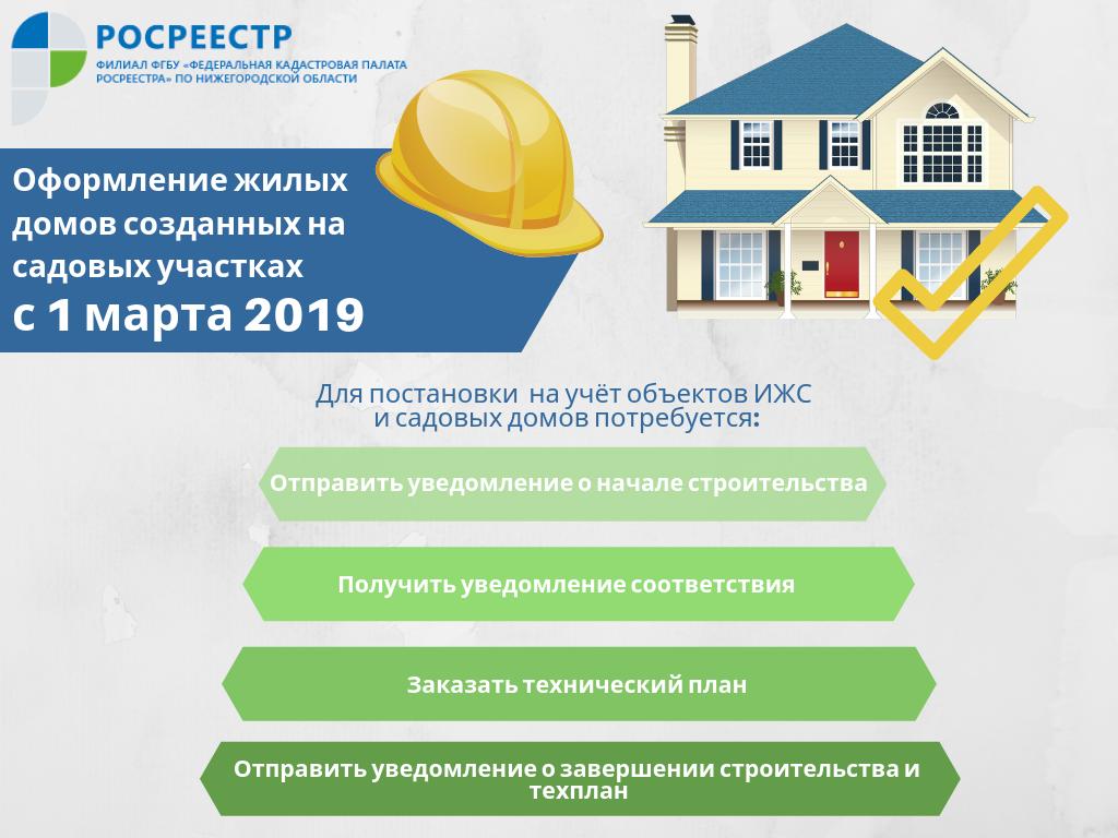 Оформление жилых домов созданных на садовых участках с 1 марта 2019 года