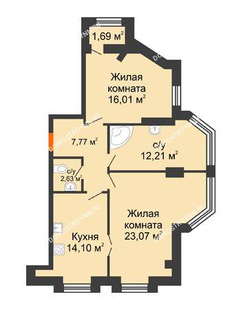 2 комнатная квартира 76,64 м² в ЖК Дом на Провиантской, дом № 12